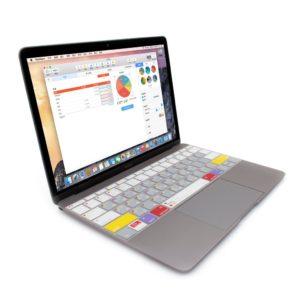 Lót phím bản phím tắt MacOs Macbook